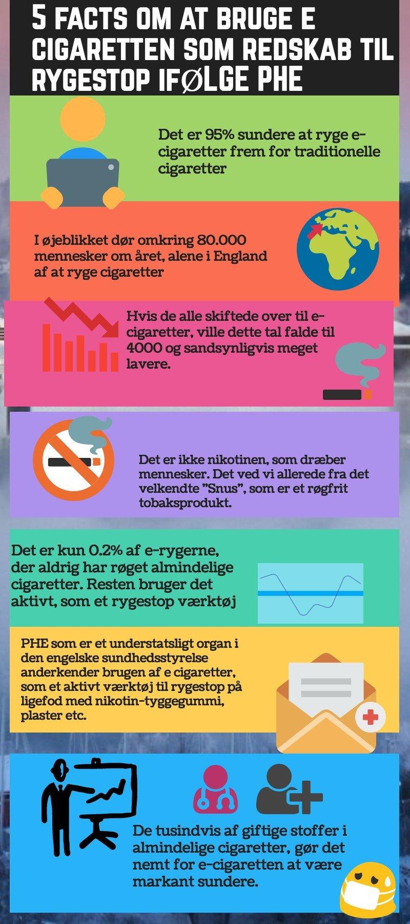 rygestop bivirkninger fordele rygestop uden nikotin abstinenser infografik